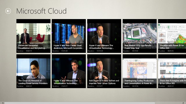 View all videos of Microsoft Cloud OS Channel and its duration.
